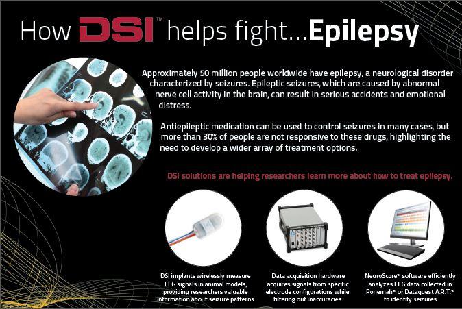 How DSI helps fight epilepsy d41a5fcd7d