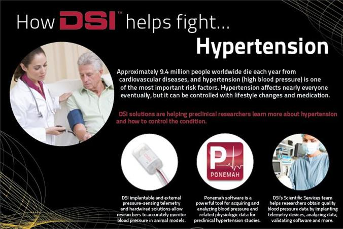 Hypertension poster_web