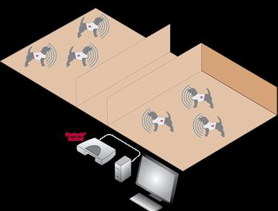 JET system